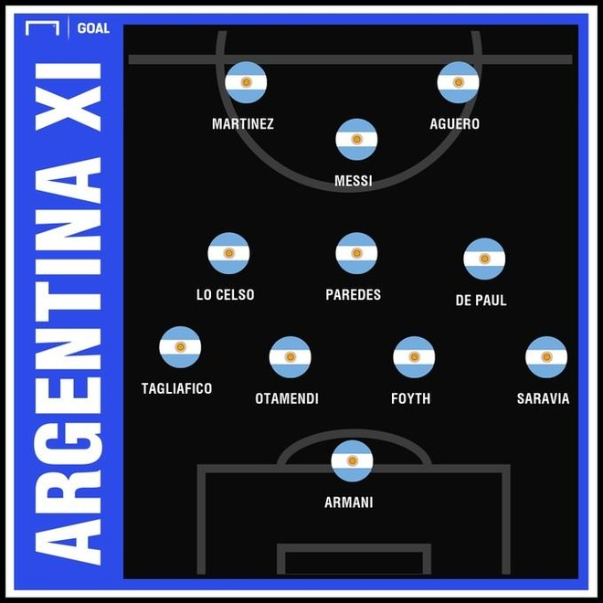 Aguero ghi ban dua Argentina vao tu ket Copa America 2019 hinh anh 4