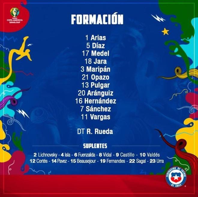 Chile bi day vao the kho sau tran thua Uruguay hinh anh 3