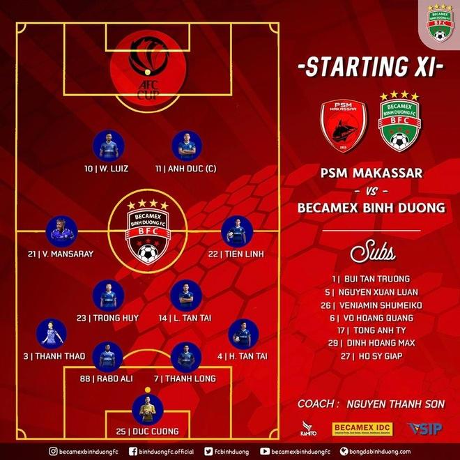Binh Duong gap CLB Ha Noi tai chung ket AFC Cup khu vuc Dong Nam A hinh anh 4