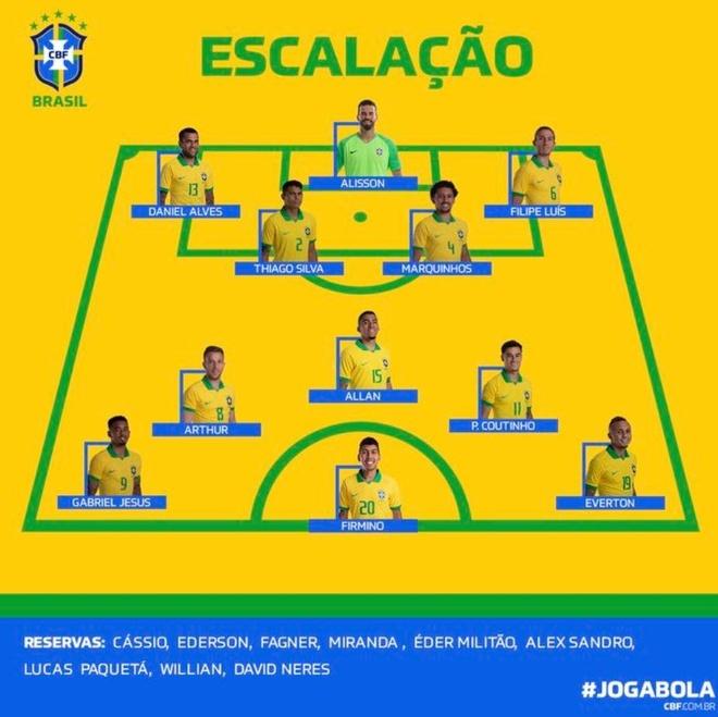 Brazil chat vat vao ban ket Copa America sau loat luan luu may rui hinh anh 5
