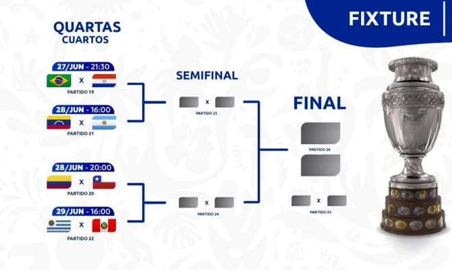 Brazil chat vat vao ban ket Copa America sau loat luan luu may rui hinh anh 4