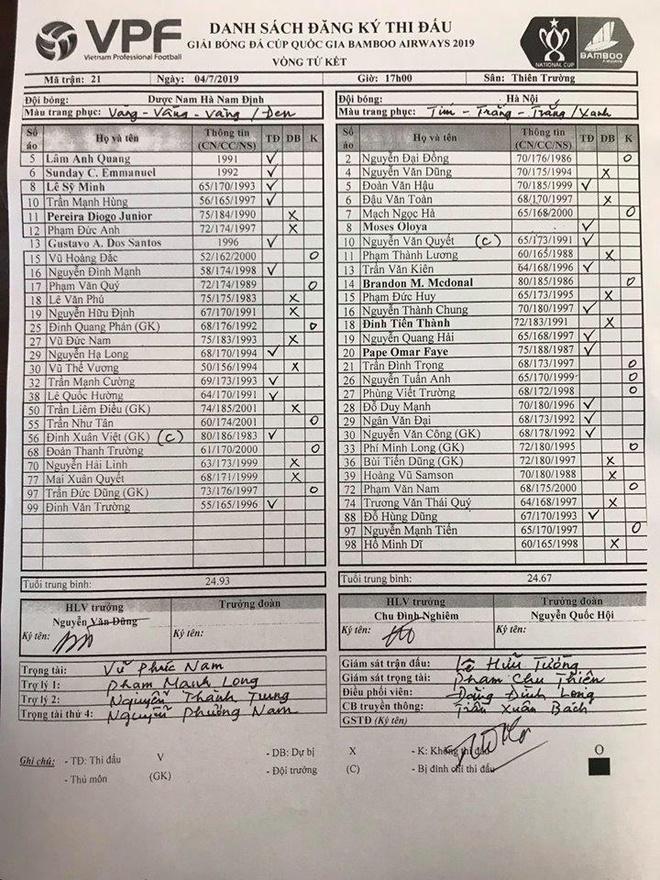 CLB Ha Noi vs Nam Dinh anh 6