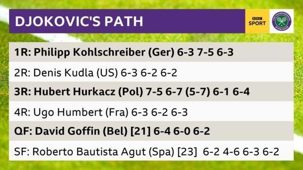 Djokovic vs Federer: Vo chong Hoang tu William du chung ket Wimbledon hinh anh 4