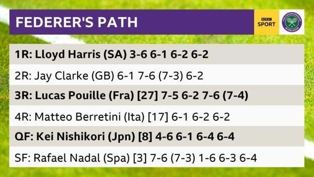 Djokovic vs Federer: Vo chong Hoang tu William du chung ket Wimbledon hinh anh 5