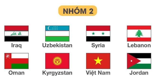 Viet Nam dung Thai Lan, Malaysia o vong loai World Cup 2022 hinh anh 2