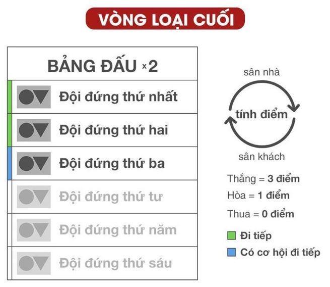 Viet Nam dung Thai Lan, Malaysia o vong loai World Cup 2022 hinh anh 22