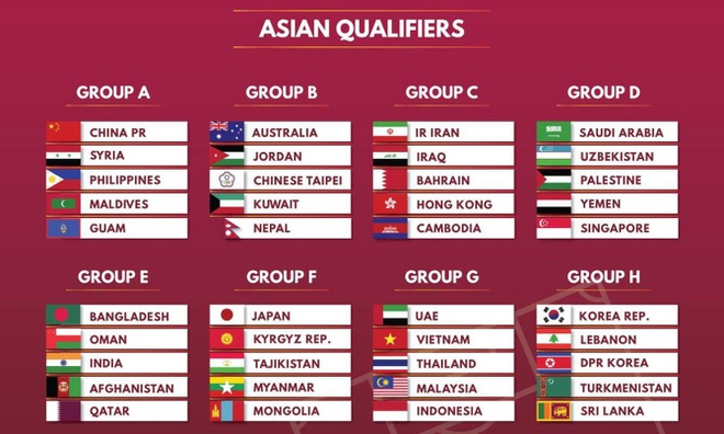 Viet Nam dung Thai Lan, Malaysia o vong loai World Cup 2022 hinh anh 1