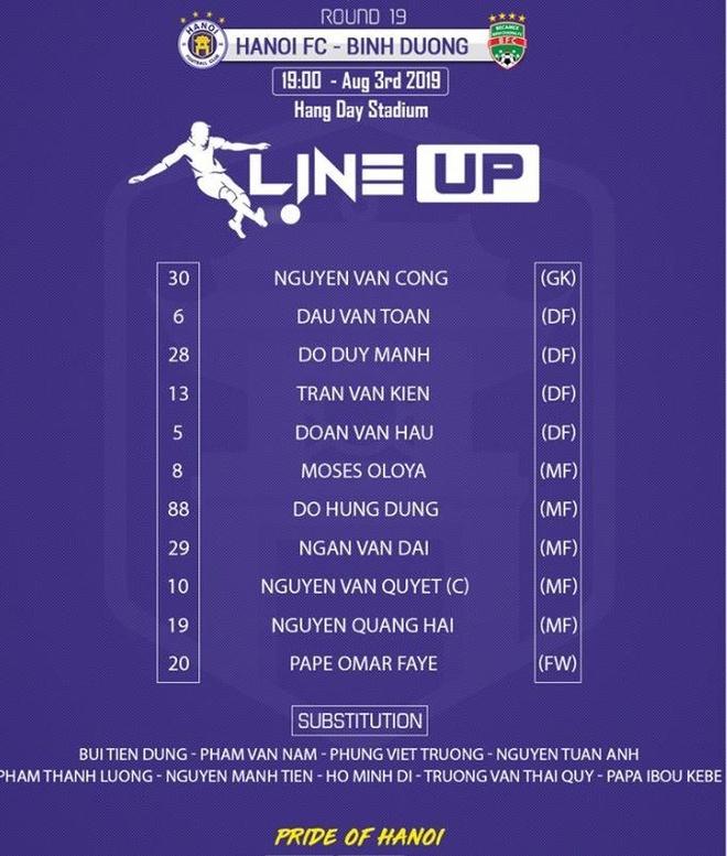 CLB Ha Noi 2-0 CLB Binh Duong: Quang Hai, Van Quyet toa sang hinh anh 8