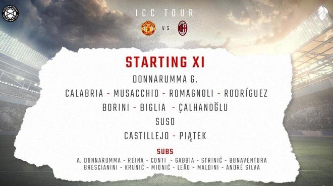 Thang AC Milan, MU van khong the vo dich ICC 2019 hinh anh 7