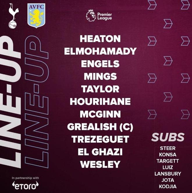Lucas Moura Surs: Tottenham 0-1 Aston Villa: Spurs Ra Mắt Tân Binh đắt Nhất