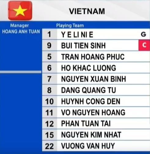 U18 Việt Nam vs U18 Campuchia: Chiến thắng và chờ Thái Lan