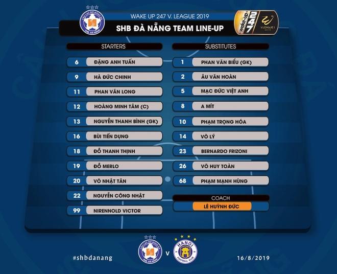 CLB Đà Nẵng 0-0 CLB Hà Nội: Hà Đức Chinh bỏ lỡ đáng tiếc