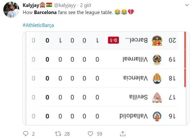 Thua Bilbao, CDV Barca thua nhan Messi lon hon CLB hinh anh 4