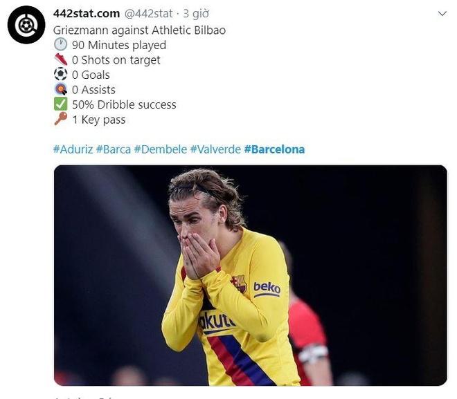 Thua Bilbao, CDV Barca thua nhan Messi lon hon CLB hinh anh 7