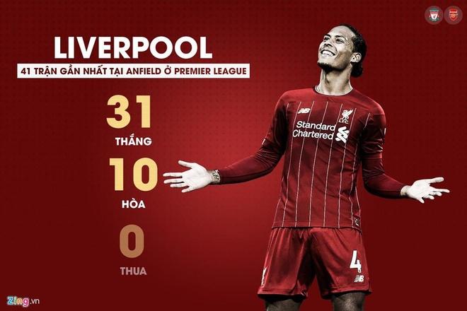 Salah lap cu dup giup Liverpool thang cach biet Arsenal hinh anh 3