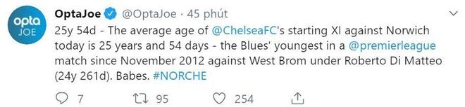 Chelsea thang tran dau duoi thoi HLV Lampard hinh anh 10