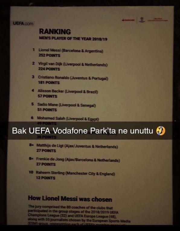 Tranh cai quanh to giay nghi la ket qua giai Cau thu hay nhat UEFA hinh anh 1