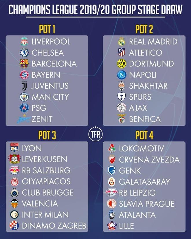 Tranh cai quanh to giay nghi la ket qua giai Cau thu hay nhat UEFA hinh anh 3