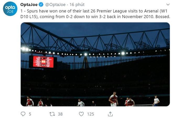 truc tiep Arsenal vs Tottenham anh 10