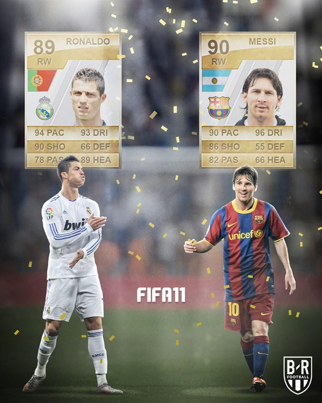 Chi so trong game cua Ronaldo, Messi thay doi ra sao 10 nam qua hinh anh 1