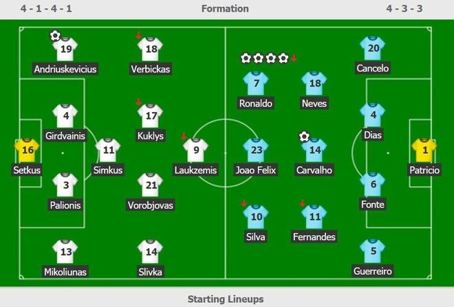 Ronaldo ghi 4 ban, Bo Dao Nha thang dam o vong loai Euro 2020 hinh anh 2