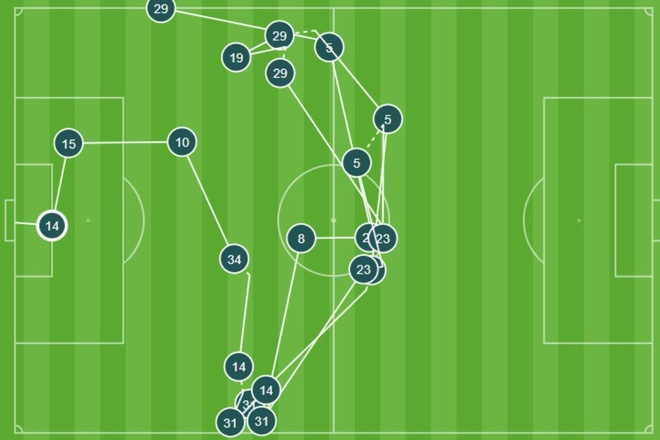 David Luiz sai lam khien Arsenal mat diem truoc Watford hinh anh 16