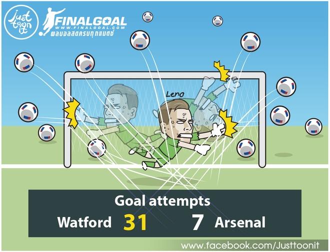 Hi hoa Lampard cu Luiz lam gian diep de pha Arsenal hinh anh 7