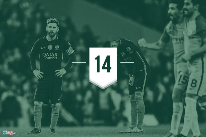 Reus da hong phat den khien Dortmund chia diem voi Barca hinh anh 5