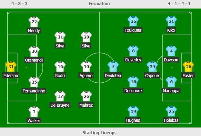 truc tiep Man City vs Watford anh 8
