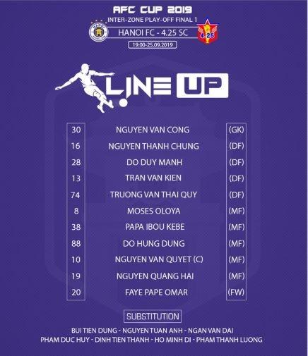 CLB Ha Noi bi cam hoa 2-2 o chung ket lien khu vuc AFC Cup hinh anh 7