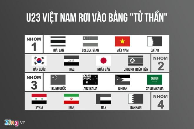 Viet Nam cung bang Trieu Tien o VCK U23 chau A 2020 hinh anh 5