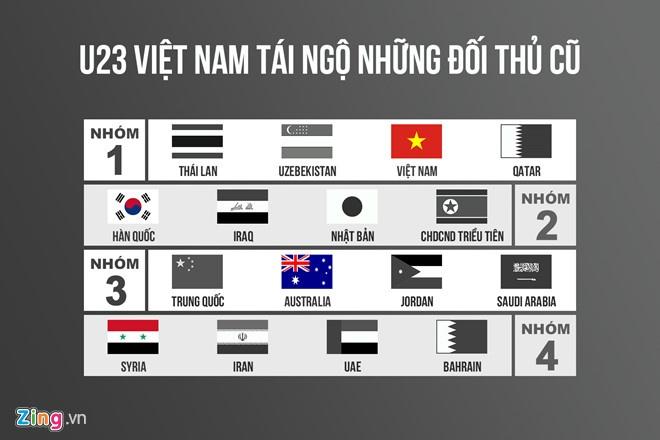 Viet Nam cung bang Trieu Tien o VCK U23 chau A 2020 hinh anh 7