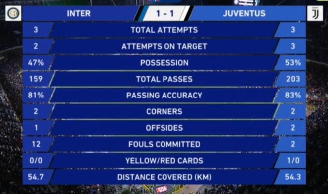 Ronaldo khong gap may trong ngay Juventus thang Inter 2-1 hinh anh 21