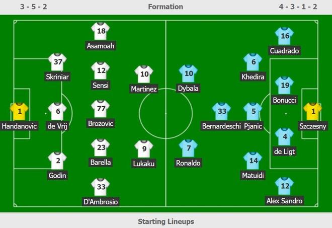 Ronaldo khong gap may trong ngay Juventus thang Inter 2-1 hinh anh 9