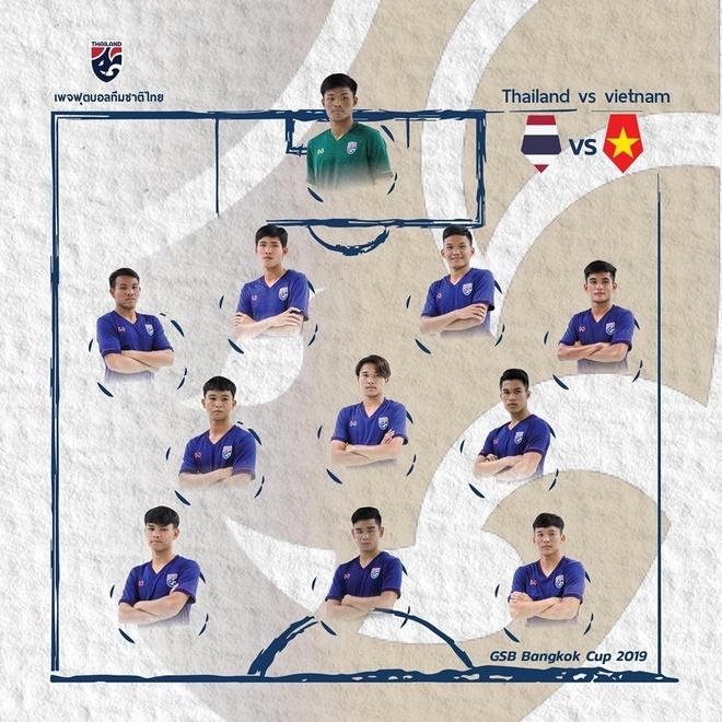 U19 Viet Nam thang Thai Lan, gap Han Quoc tai chung ket o Bangkok hinh anh 4