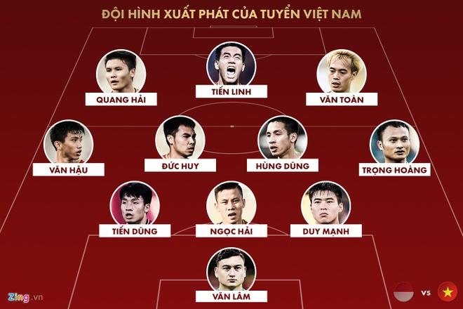 truc tiep Viet Nam vs Indonesia anh 2