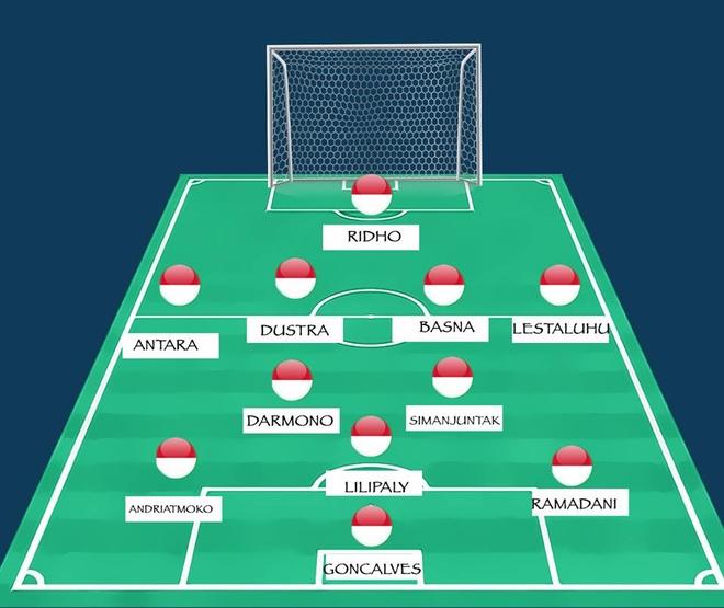 truc tiep Viet Nam vs Indonesia anh 22