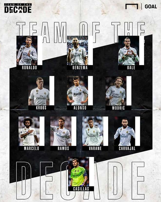 Doi hinh hay nhat thap ky cua Real Madrid gay tranh cai hinh anh 1