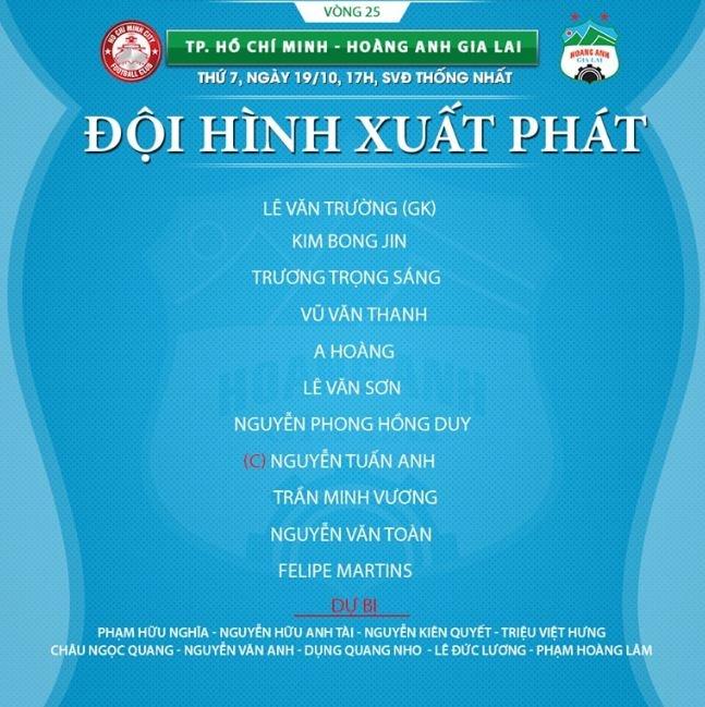 Hong Duy, Van Thanh ghi ban giup HAGL tru hang thanh cong hinh anh 3