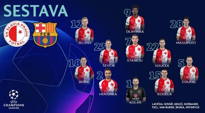 Messi ghi ban, Barca chat vat gianh 3 diem tai CH Czech hinh anh 5