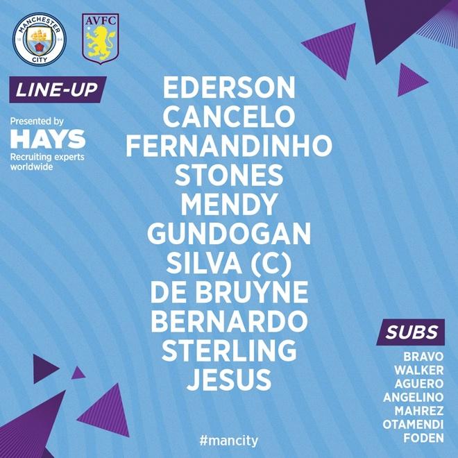 truc tiep Man City vs Aston Villa anh 6