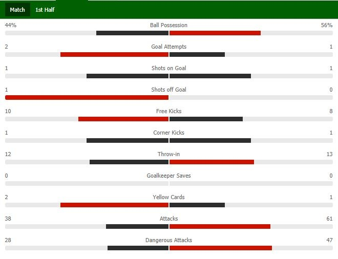 Thai Lan thua nguoc Malaysia 1-2 du Chanathip ghi ban som hinh anh 21