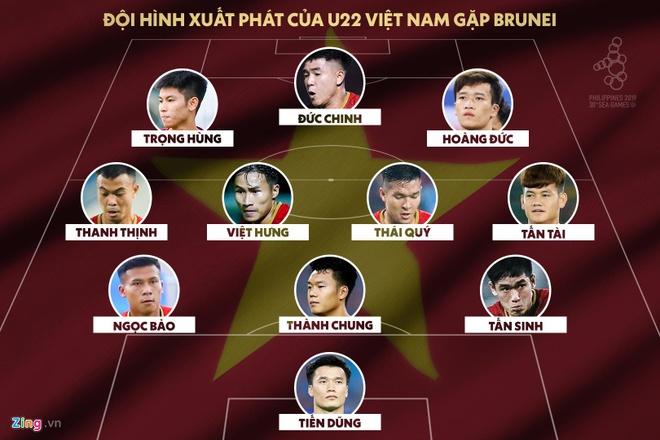 U22 Viet Nam mo man SEA Games bang tran thang 6-0 hinh anh 2