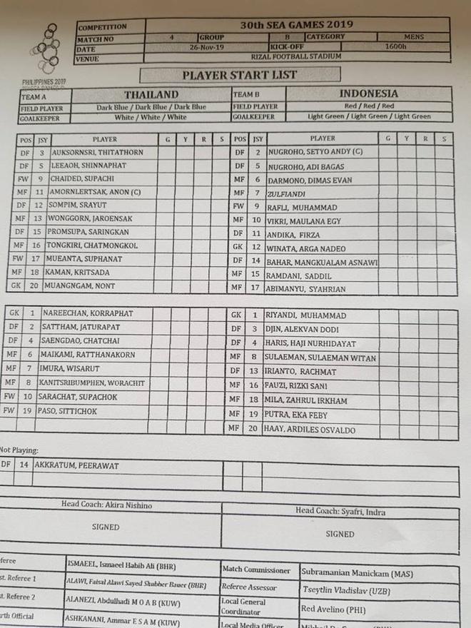 truc tiep U22 THai Lan vs Indonesia anh 18