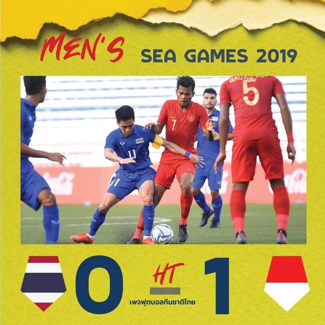 truc tiep U22 THai Lan vs Indonesia anh 24