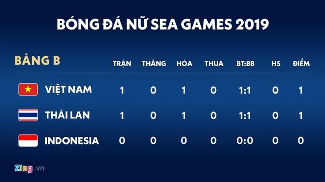 truc tiep nu Viet Nam vs Thai Lan anh 3