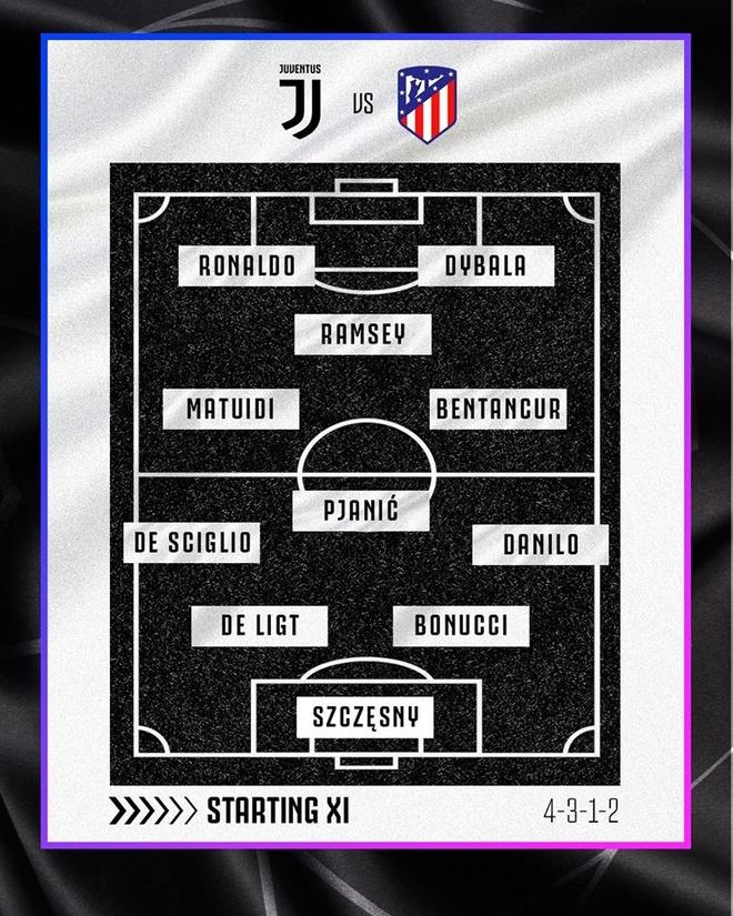 truc tiep Juventus vs Atletico Madrid anh 3
