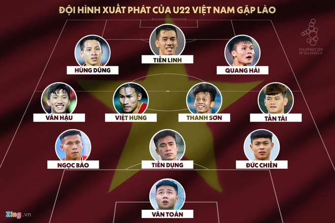 Tien Linh lap hat-trick giup U22 Viet Nam thang Lao 6-1 hinh anh 2
