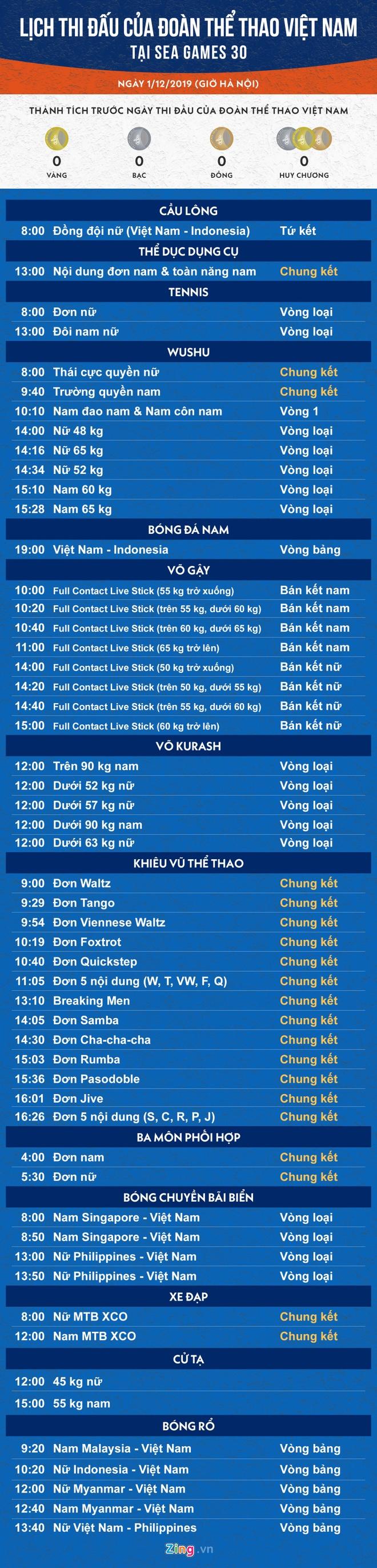 Doan Viet Nam dung thu 2 BXH voi 10 HCV sau ngay thi dau tien hinh anh 7