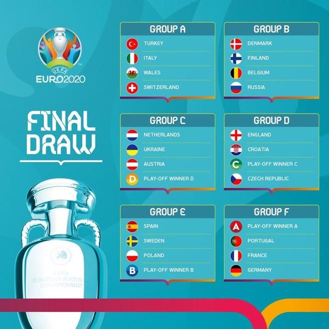 Tuyen Bo Dao Nha chung bang voi Duc, Phap tai Euro 2020 hinh anh 16